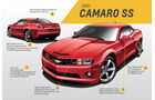 2010 Chevrolet Camaro SS - Design - 5. Generation - Muscle Car - Pony Car