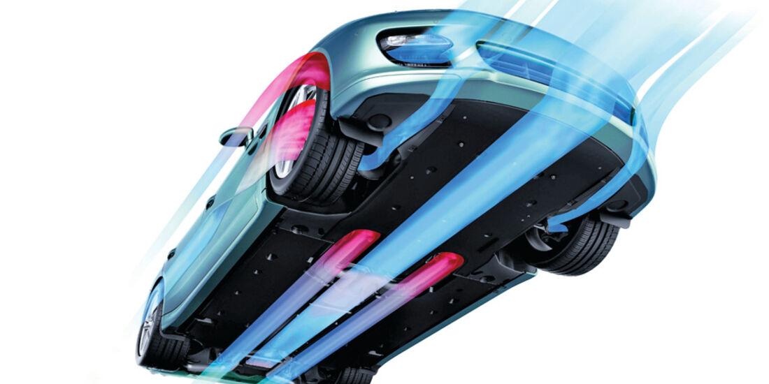 Aerodynamik-Report