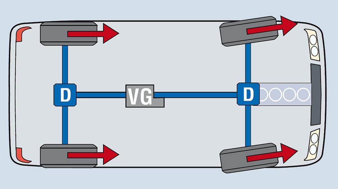 Allrad-Zeichnung Jeep Wrangler 2.8 CRD
