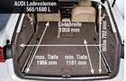 Audi A6 Avant, Ladevolumen, Grafik
