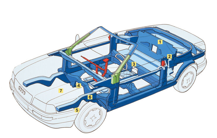 Audi Cabriolet 2.0E, Igelbild