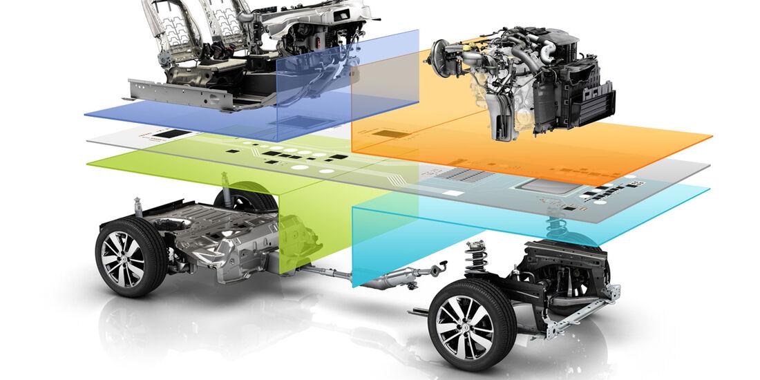 CFM Renault/Nissan