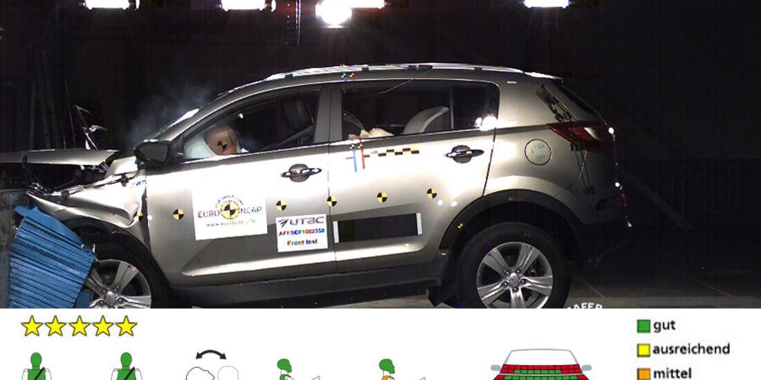 EuroNCAP-Crashtest, Kia Sportage, Frontal-Crashtest