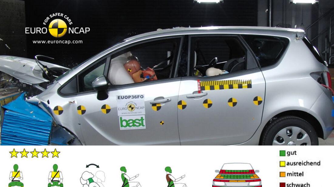 EuroNCAP-Crashtest, Opel Meriva, Frontal-Crashtest