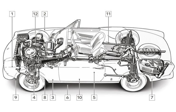 Fiat 124 Sport Spider, Schwachstellen, Igelbild