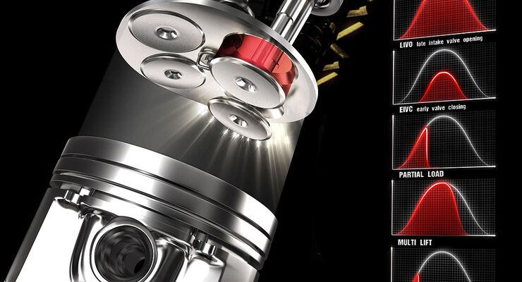 Fiat MultiAir Motoren