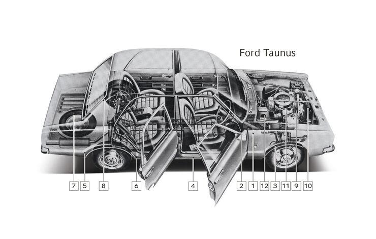 Ford Taunus TC, Schwachstellen Kaufberatung