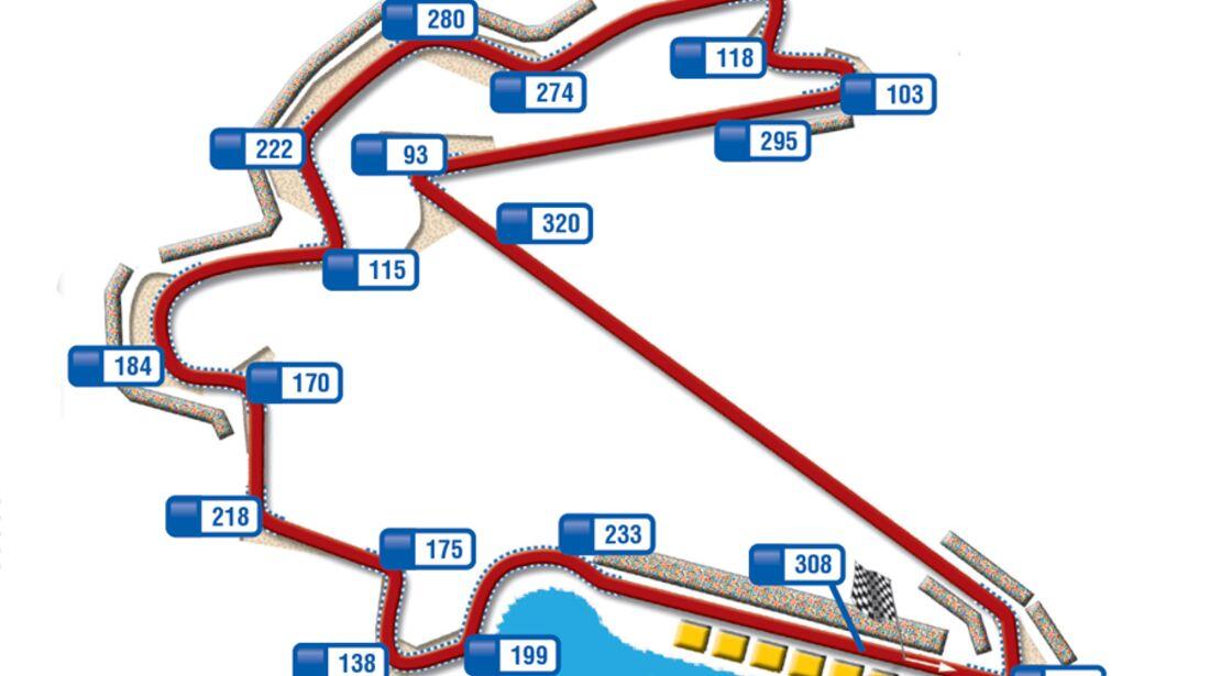 Formel 1 Strecke Deutschland Korea