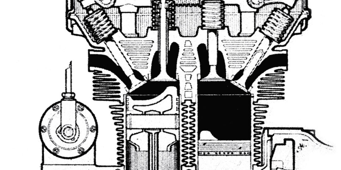 Grafik, Zylinderkopf, Kolben