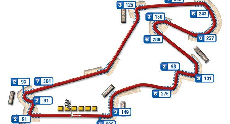 Großer Preis der Türkei (Formel 1) Rennstrecken Grafik Istanbul