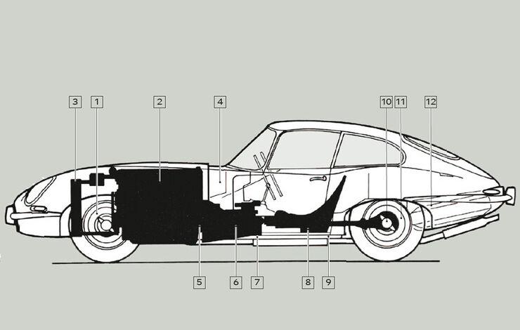 Igelbild, Jaguar E-Type