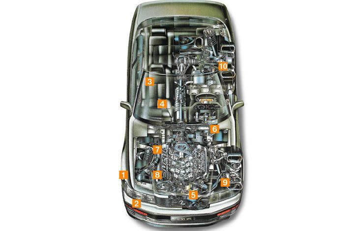Lexus LS 400, XF10/XF20, Igelbild, Schwachstellen