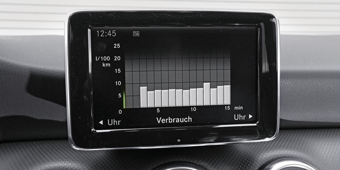 Mercedes A 220 CDI, Balkendiagramm