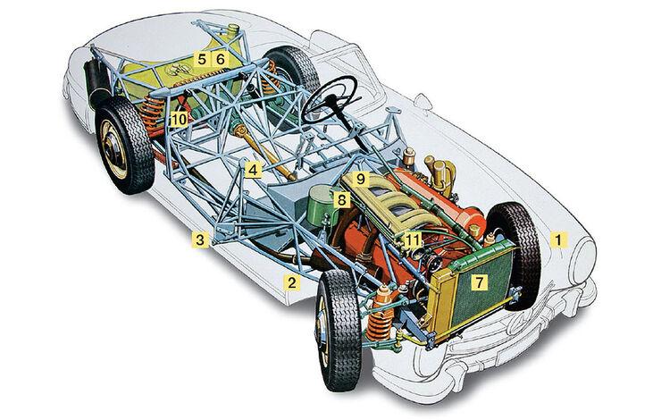 Mercedes-Benz, 300 SL, Grafik, Schwachpunkte