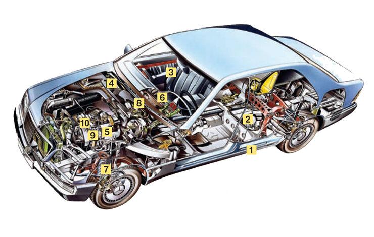 Mercedes-Benz W 140, V8/V12