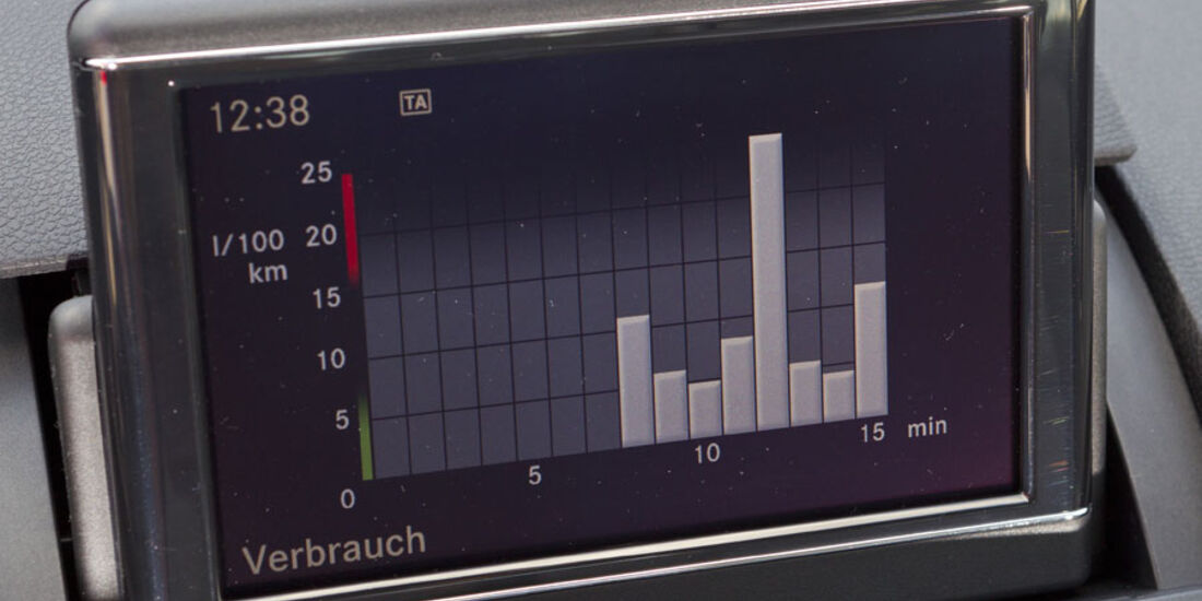 Mercedes C 220 CDI, Infotainment-System