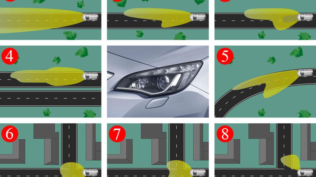 Opel Astra, Lichttechnologie