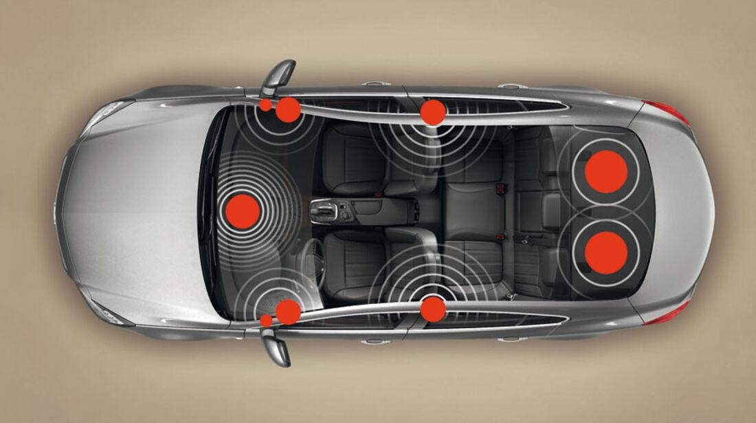 Opel Insignia Kaufberatung, Soundsystem