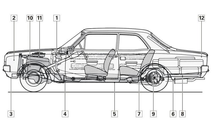 Opel Rekord Sprint, Schwachstellen. Igelbild
