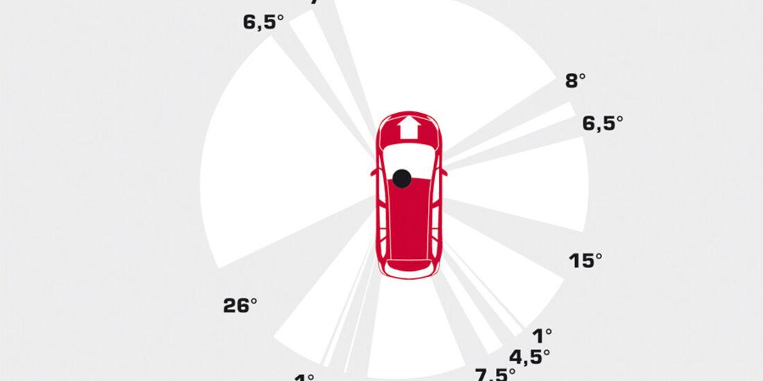 Opel Zafira Tourer 1.4 Turbo, Grafik, Rundumsicht