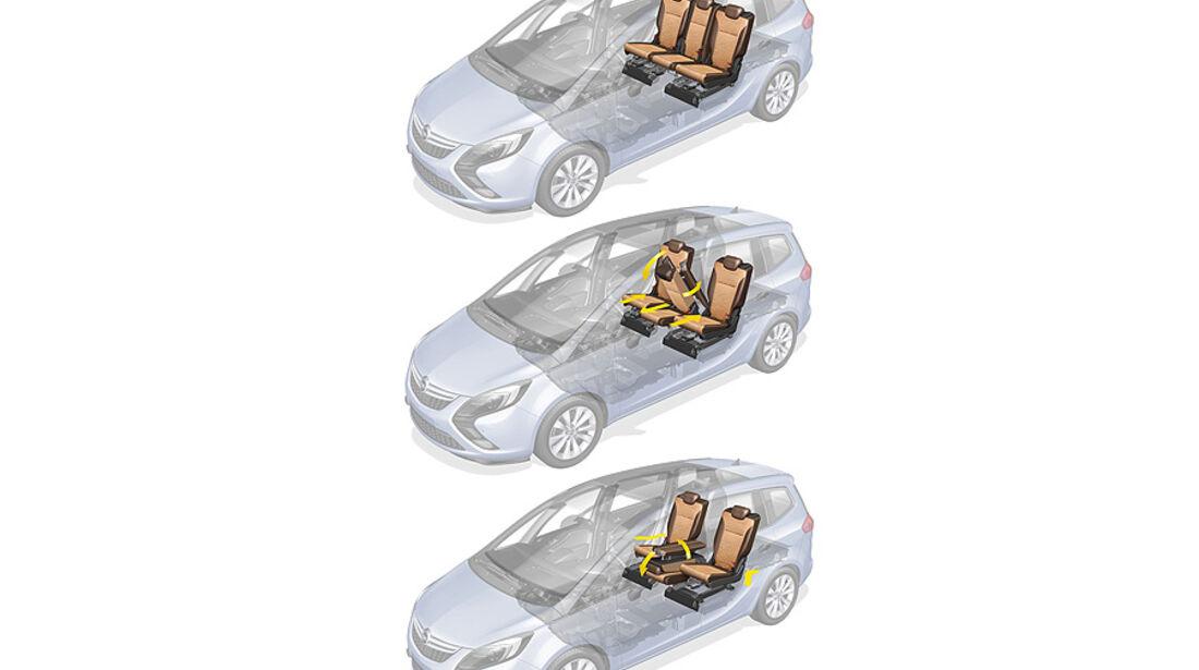 Opel Zafira Tourer, Sitzkonzept