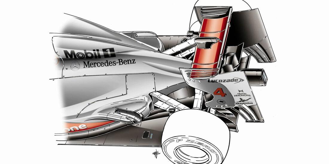 Piola Auspuff McLaren 2012