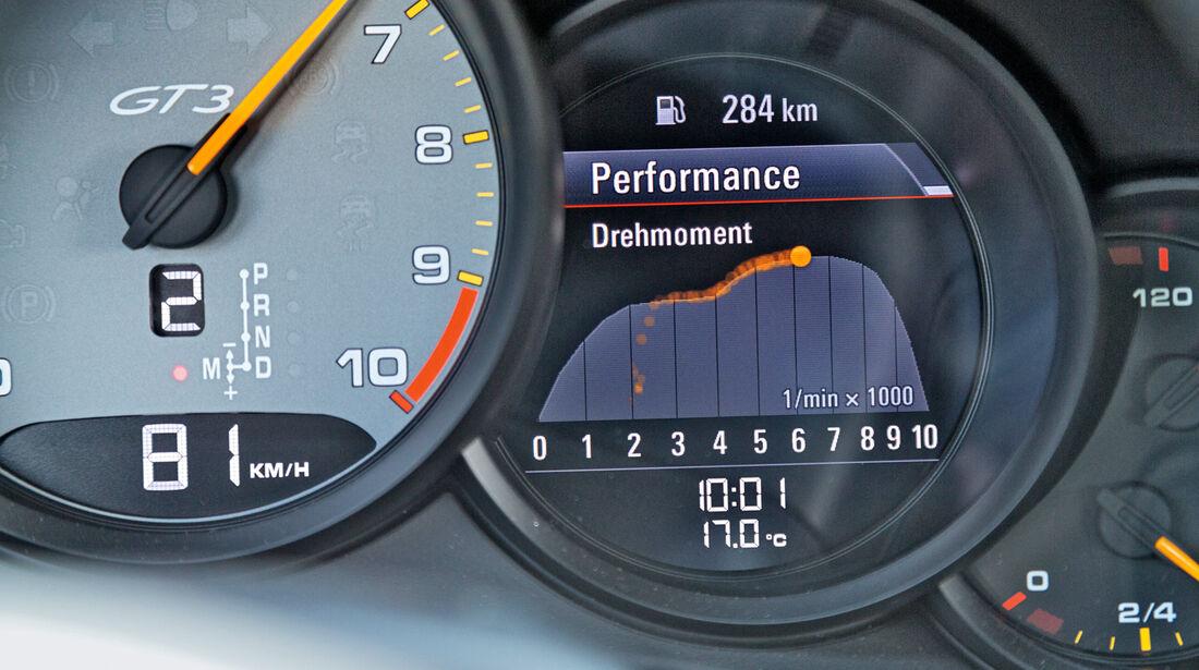 Porsche 911 GT3, Rundinstrumente