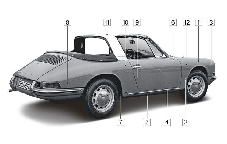 Porsche 912, Schwachstellen, Igelbild