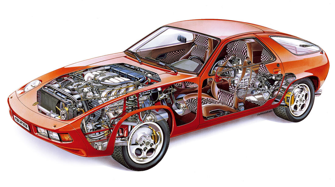 Porsche 928 GT, Durchsicht