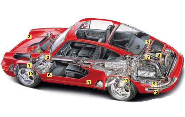 Porsche 964, Schwachstellen