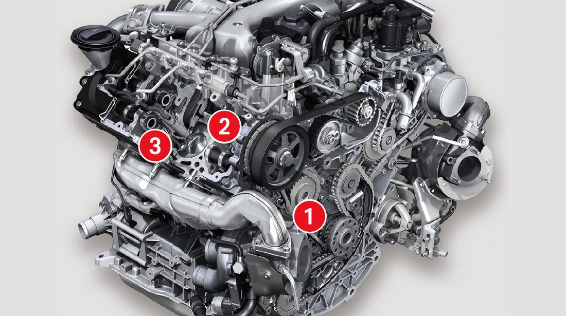 Porsche Cayenne S Diesel, Motor