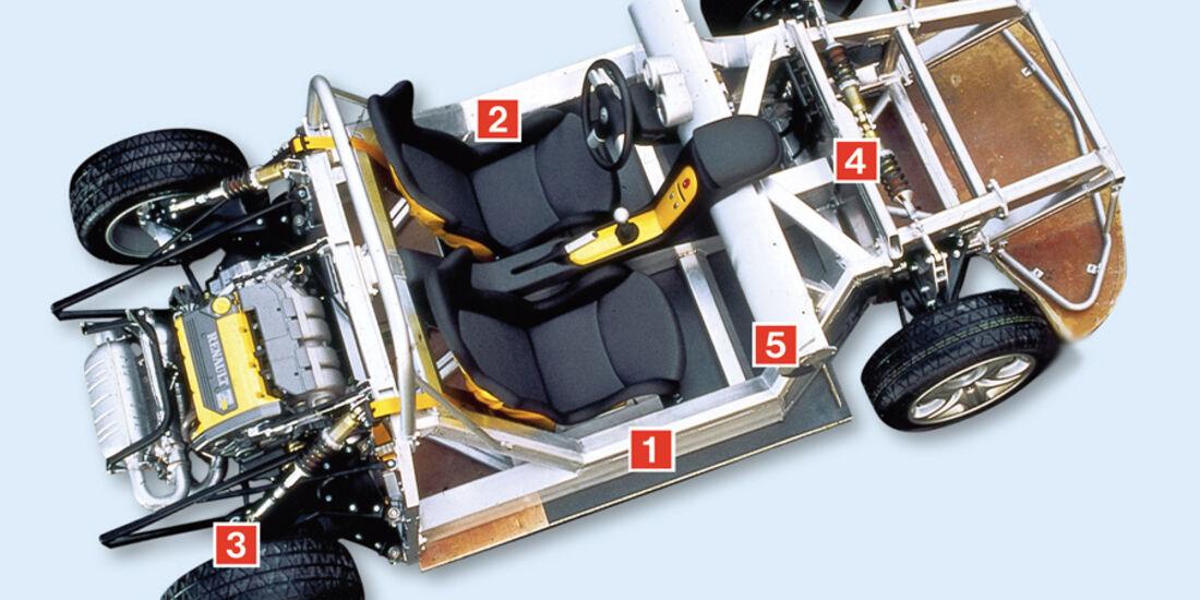 Renault Sport Spider, Schwachpunkte