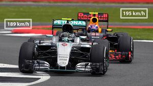 Rosberg vs. Verstappen - GP England 2016 (mit Speed-Angabe)
