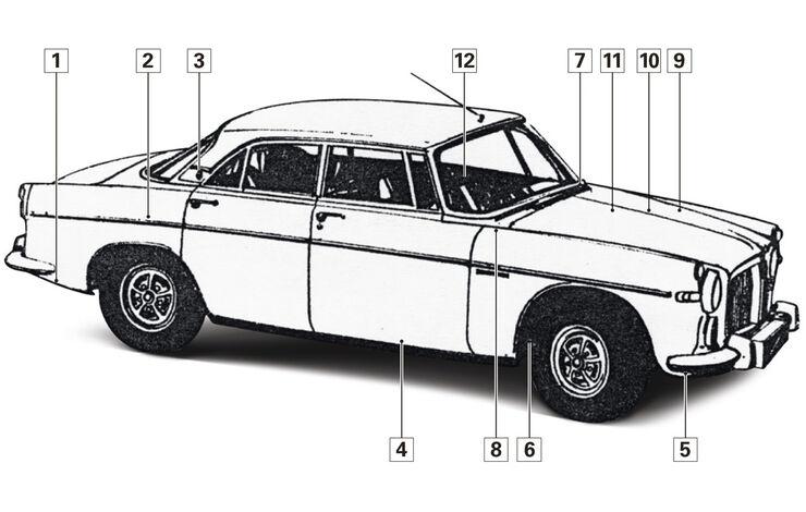 Rover 3.5-Litre, Schwachstellen, Igelbild