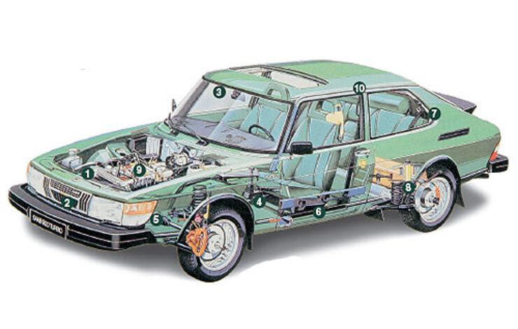 Saab 900 Turbo S 16V C