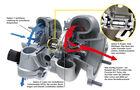 VTG-Lader, Porsche 911
