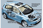 VW Golf BiFuel, Igelbild, Technik