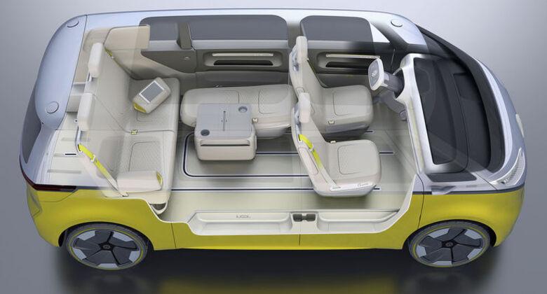 VW I.D. Buzz Elektro-Bus