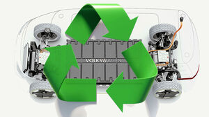 VW Salzgitter Batterierecycling Elektroauto Diagramm