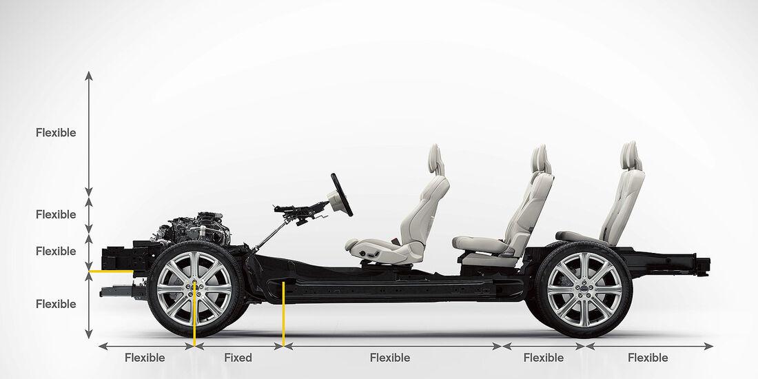 Volvo XC 90 Technik Plattform