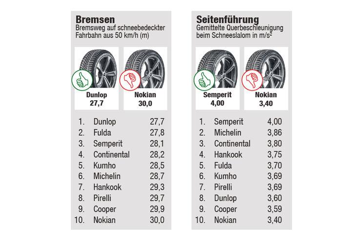 Jakie Opony Zimowe Polecacie Strona 23 Volkswagen Arteon Forum