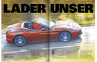 spa0215, Heftvorschau, Ferrari California T, Einzeltest